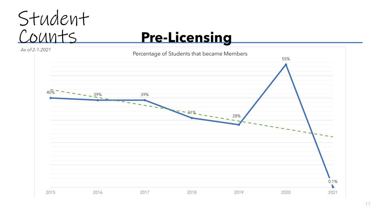 Presentation_for_GKAR_BOD_Pre-Licensing